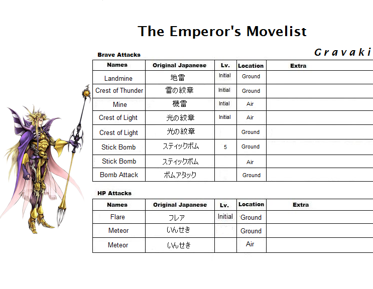 Emperor's Skills