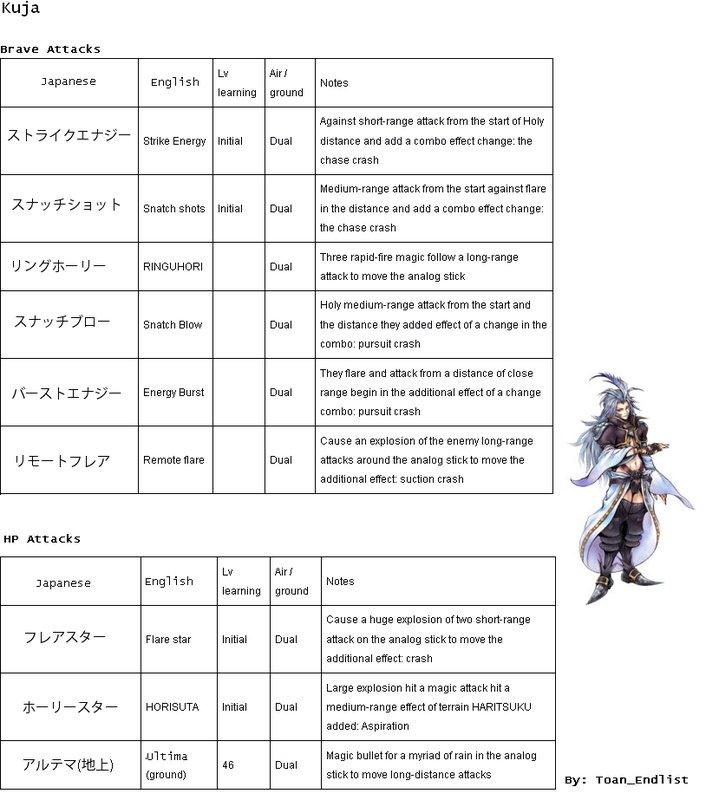 Kuja's Skills