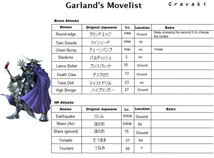 Garland's Skills