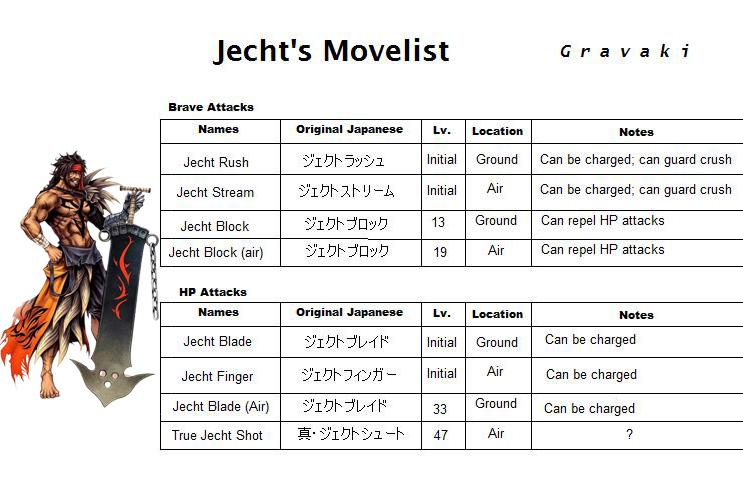 Jecht's Skills